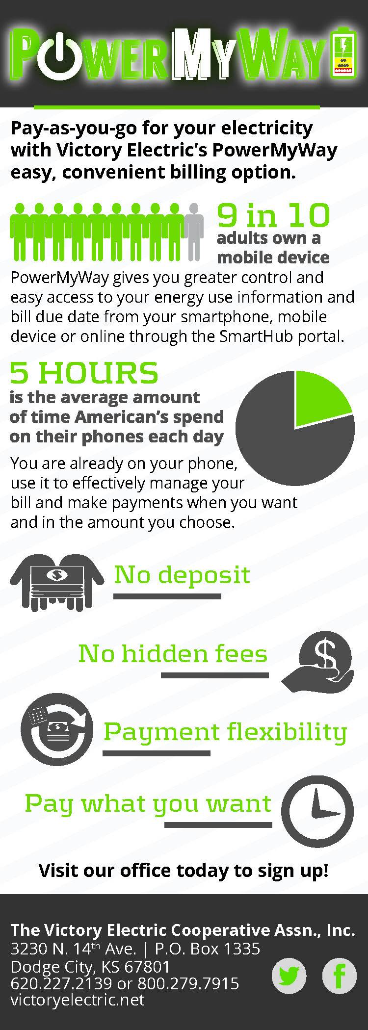 PowerMyWay Mobile Infographic